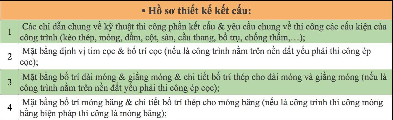 bang-bao-gia-thiet-ke-nha-xuong-2