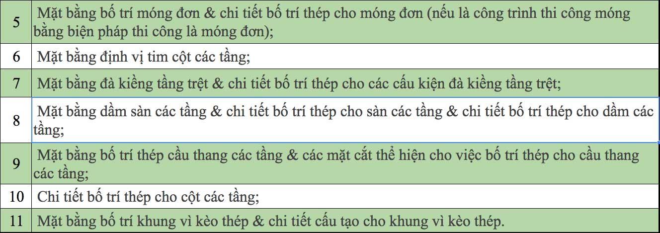 bang-bao-gia-thiet-ke-nha-xuong-3