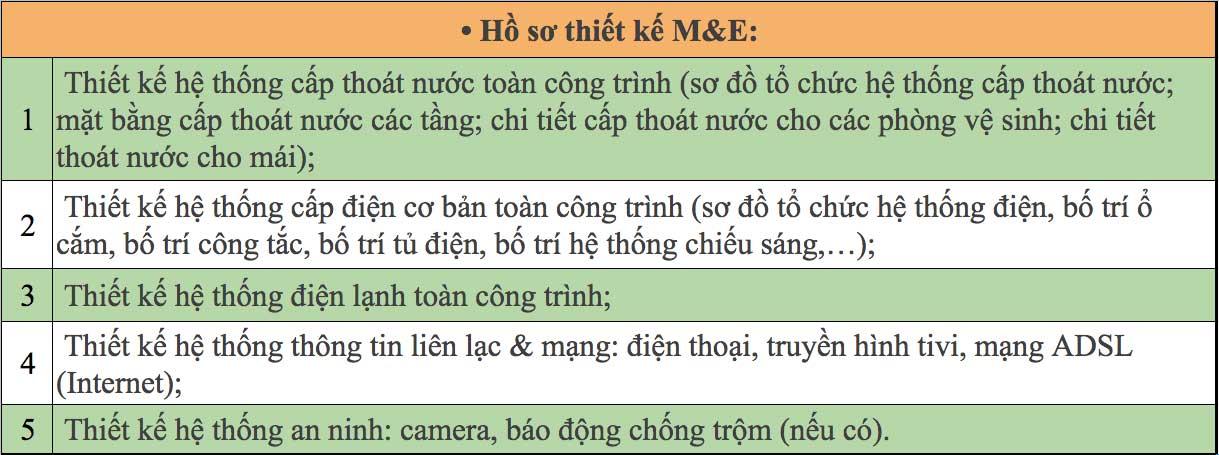bang-bao-gia-thiet-ke-nha-xuong-4